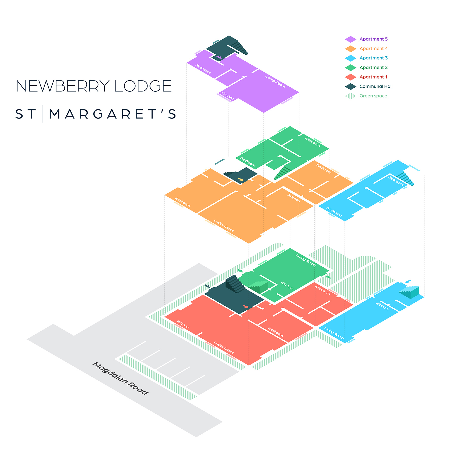 Newberry Lodge